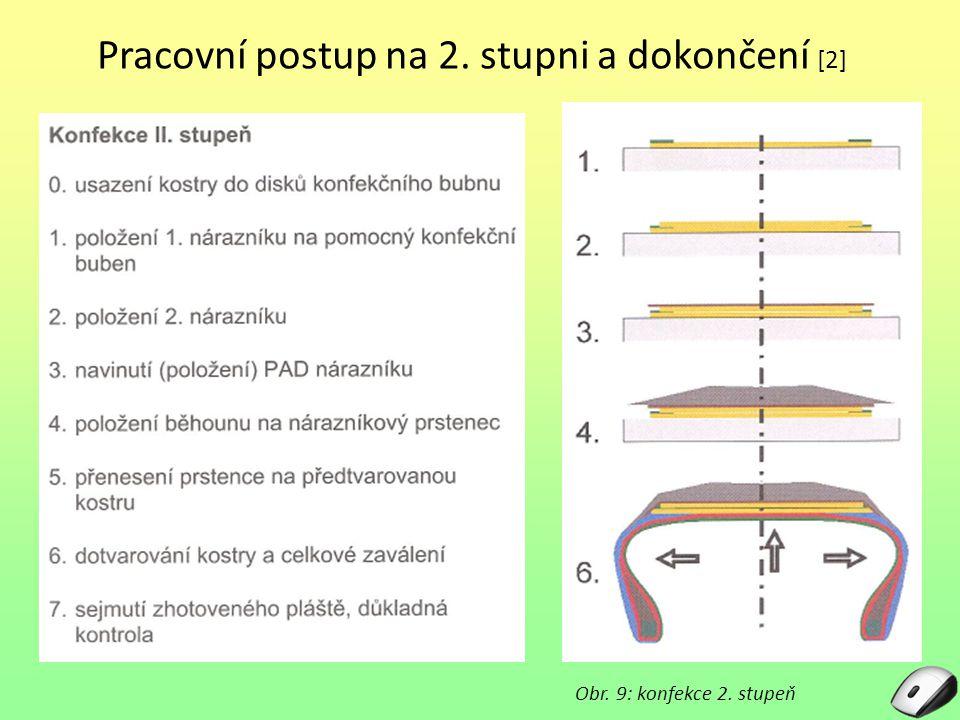 Pracovní postup na 2. stupni a dokončení [2]